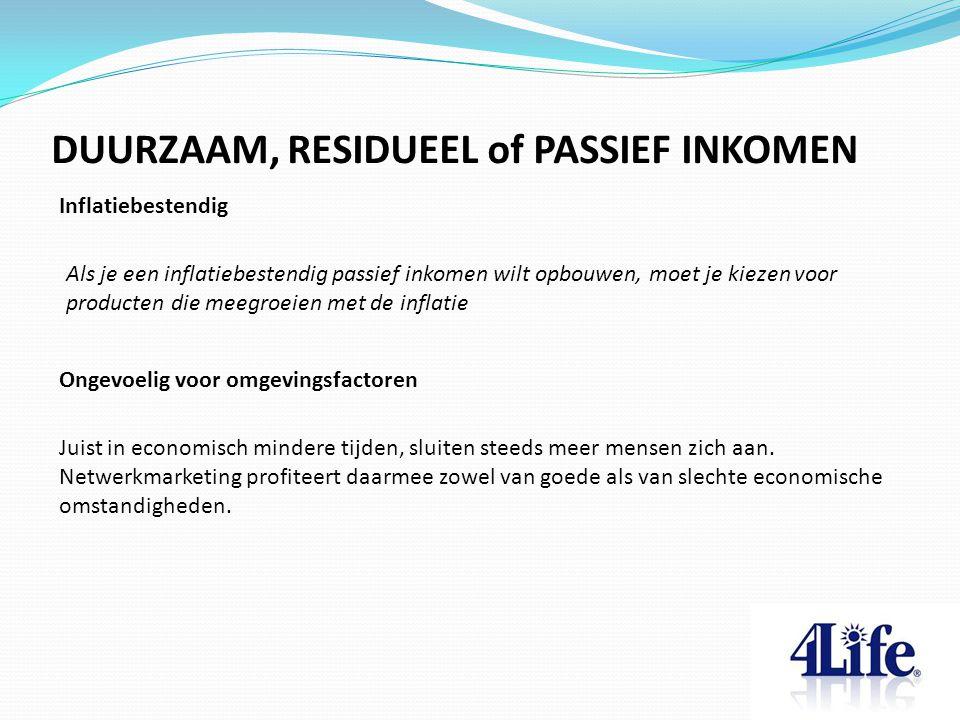 DUURZAAM, RESIDUEEL of PASSIEF INKOMEN Inflatiebestendig Als je een inflatiebestendig passief inkomen wilt opbouwen, moet je kiezen voor producten die