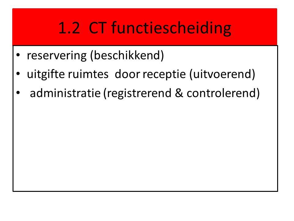 1.2 CT functiescheiding • reservering (beschikkend) • uitgifte ruimtes door receptie (uitvoerend) • administratie (registrerend & controlerend)