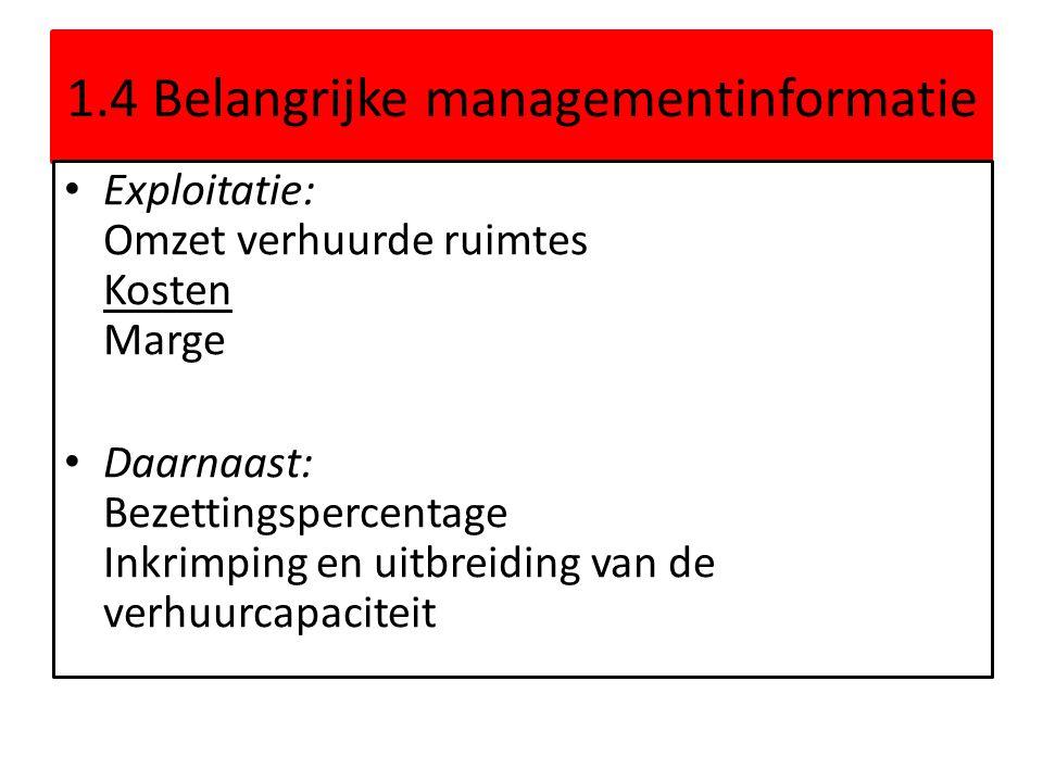 1.4 Belangrijke managementinformatie • Exploitatie: Omzet verhuurde ruimtes Kosten Marge • Daarnaast: Bezettingspercentage Inkrimping en uitbreiding v