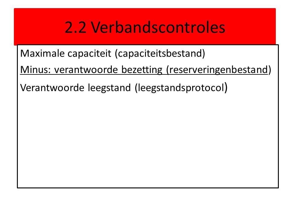 2.2 Verbandscontroles Maximale capaciteit (capaciteitsbestand) Minus: verantwoorde bezetting (reserveringenbestand) Verantwoorde leegstand (leegstands