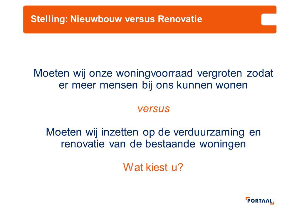 Stelling: Nieuwbouw versus Renovatie Moeten wij onze woningvoorraad vergroten zodat er meer mensen bij ons kunnen wonen versus Moeten wij inzetten op