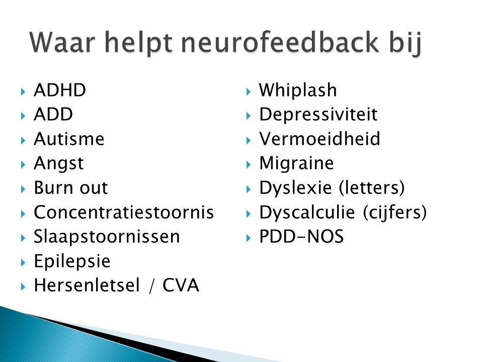  ADHD  ADD  Autisme  Angst  Burn out  Concentratiestoornis  Slaapstoornissen  Epilepsie  Hersenletsel / CVA  Whiplash  Depressiviteit  Ver