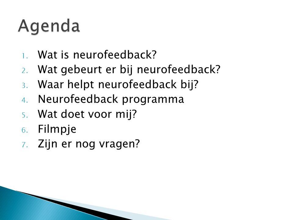 1. Wat is neurofeedback? 2. Wat gebeurt er bij neurofeedback? 3. Waar helpt neurofeedback bij? 4. Neurofeedback programma 5. Wat doet voor mij? 6. Fil
