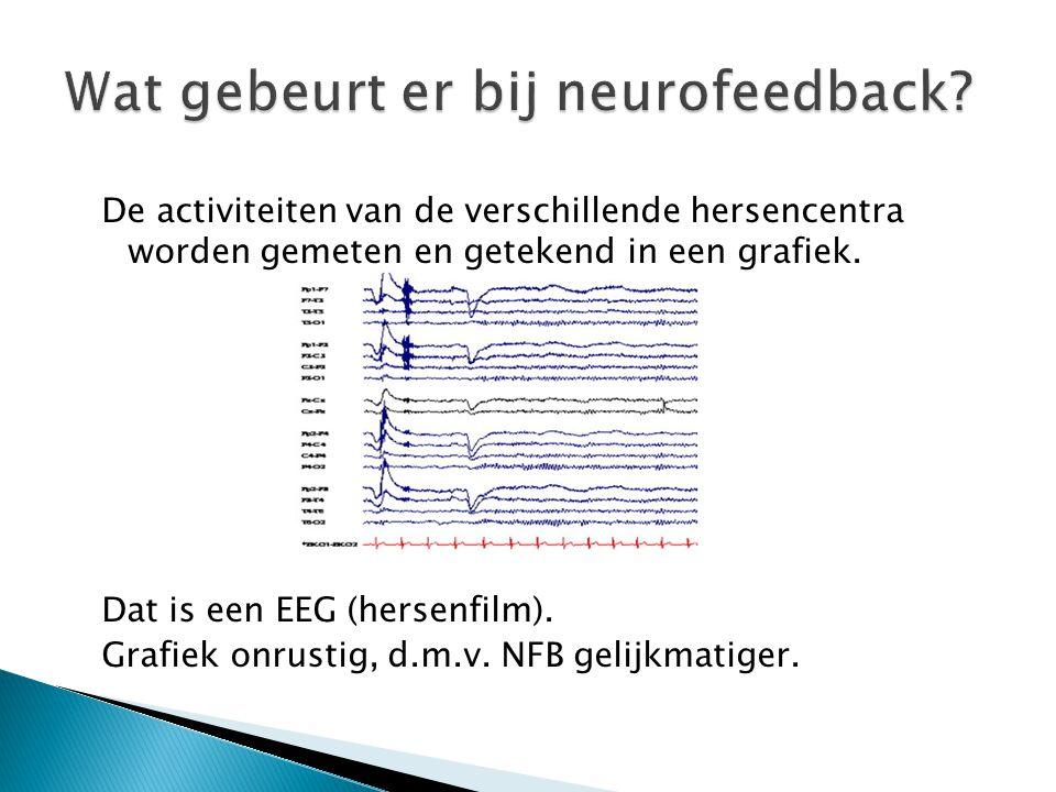 De activiteiten van de verschillende hersencentra worden gemeten en getekend in een grafiek. Dat is een EEG (hersenfilm). Grafiek onrustig, d.m.v. NFB