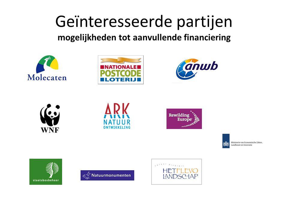 Geïnteresseerde partijen mogelijkheden tot aanvullende financiering