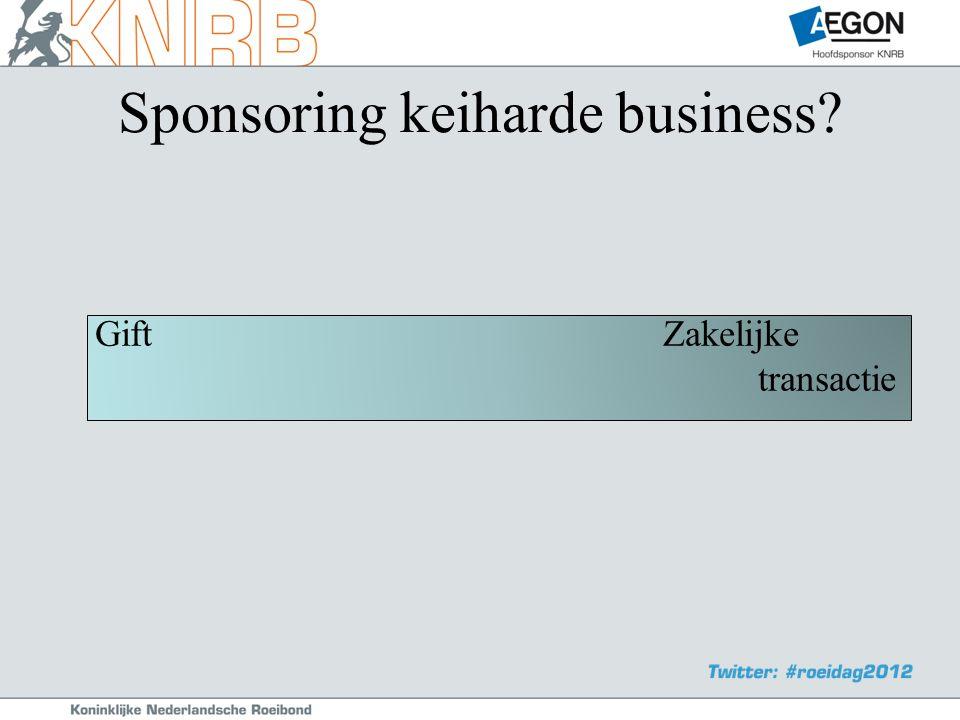 Sponsoring keiharde business? Gift Zakelijke transactie
