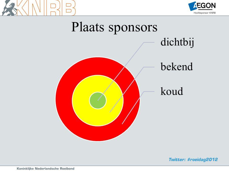 Plaats sponsors dichtbij bekend koud