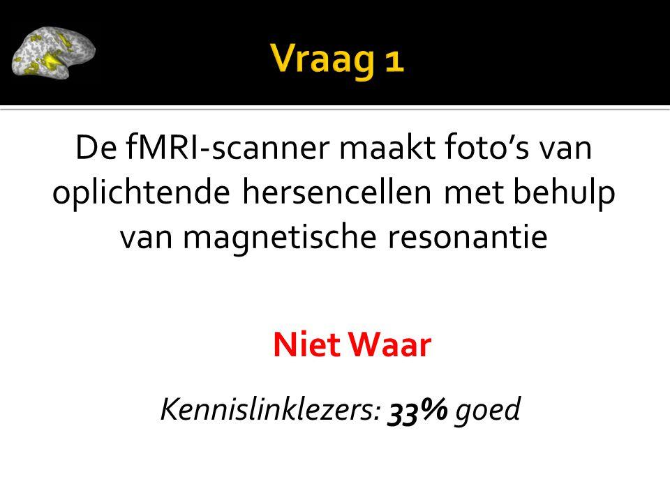 De fMRI-scanner maakt foto's van oplichtende hersencellen met behulp van magnetische resonantie Niet Waar Kennislinklezers: 33% goed