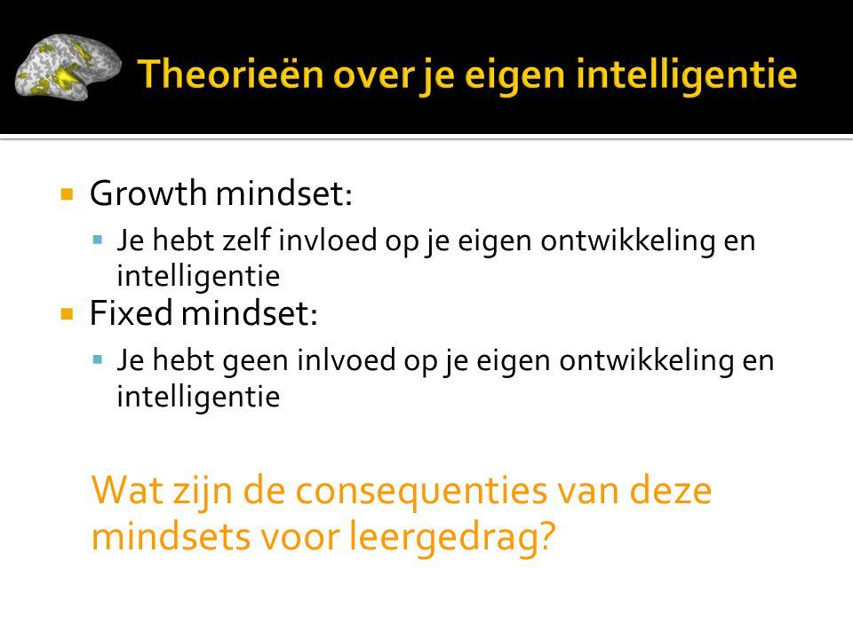  Growth mindset:  Je hebt zelf invloed op je eigen ontwikkeling en intelligentie  Fixed mindset:  Je hebt geen inlvoed op je eigen ontwikkeling en intelligentie Wat zijn de consequenties van deze mindsets voor leergedrag?