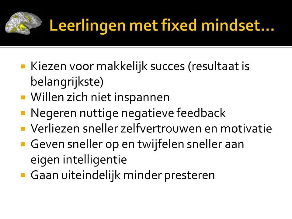  Kiezen voor makkelijk succes (resultaat is belangrijkste)  Willen zich niet inspannen  Negeren nuttige negatieve feedback  Verliezen sneller zelfvertrouwen en motivatie  Geven sneller op en twijfelen sneller aan eigen intelligentie  Gaan uiteindelijk minder presteren