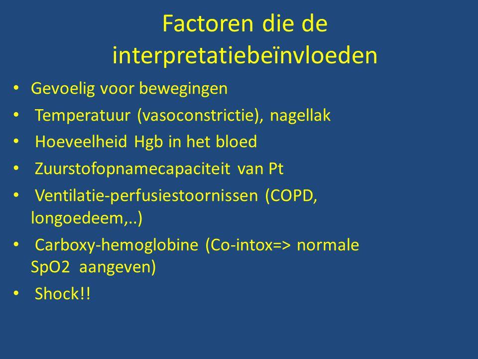 Factoren die de interpretatiebeïnvloeden • Gevoelig voor bewegingen • Temperatuur (vasoconstrictie), nagellak • Hoeveelheid Hgb in het bloed • Zuurstofopnamecapaciteit van Pt • Ventilatie-perfusiestoornissen (COPD, longoedeem,..) • Carboxy-hemoglobine (Co-intox=> normale SpO2 aangeven) • Shock!!