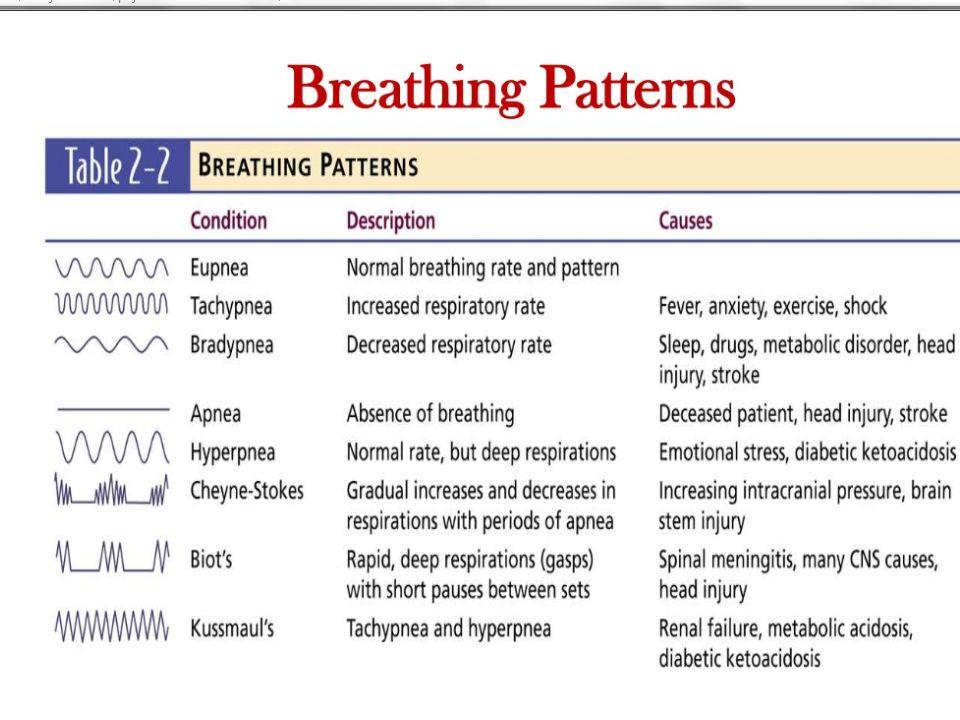 Klinisch ECG inferior infarkt • • ECG gerelateerde afwijkingen • - inferior infarct • - occlusie distaal RAC • - occlusie mid RAC • - occlusie proximaal RAC