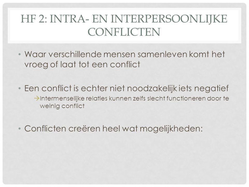 HF 2: INTRA- EN INTERPERSOONLIJKE CONFLICTEN • Waar verschillende mensen samenleven komt het vroeg of laat tot een conflict • Een conflict is echter n