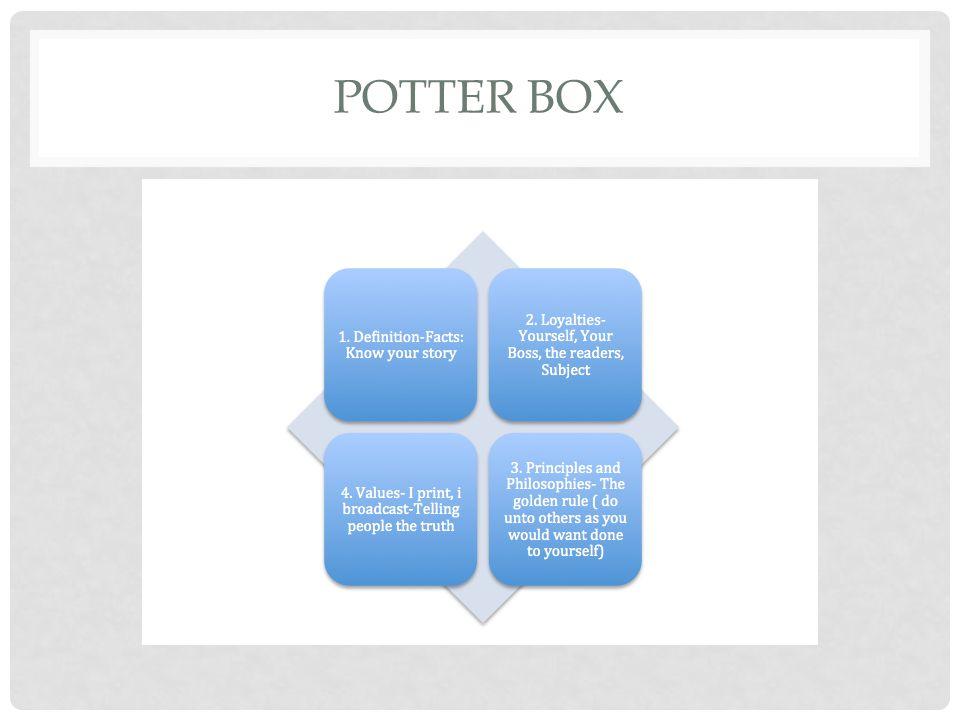 INTRAPERSOONLIJKE CONFLICTEN: HET DILEMMA • Lees het voorbeeld p.