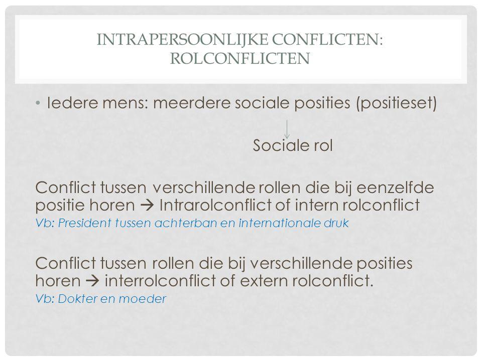 INTRAPERSOONLIJKE CONFLICTEN: ROLCONFLICTEN • Iedere mens: meerdere sociale posities (positieset) Sociale rol Conflict tussen verschillende rollen die