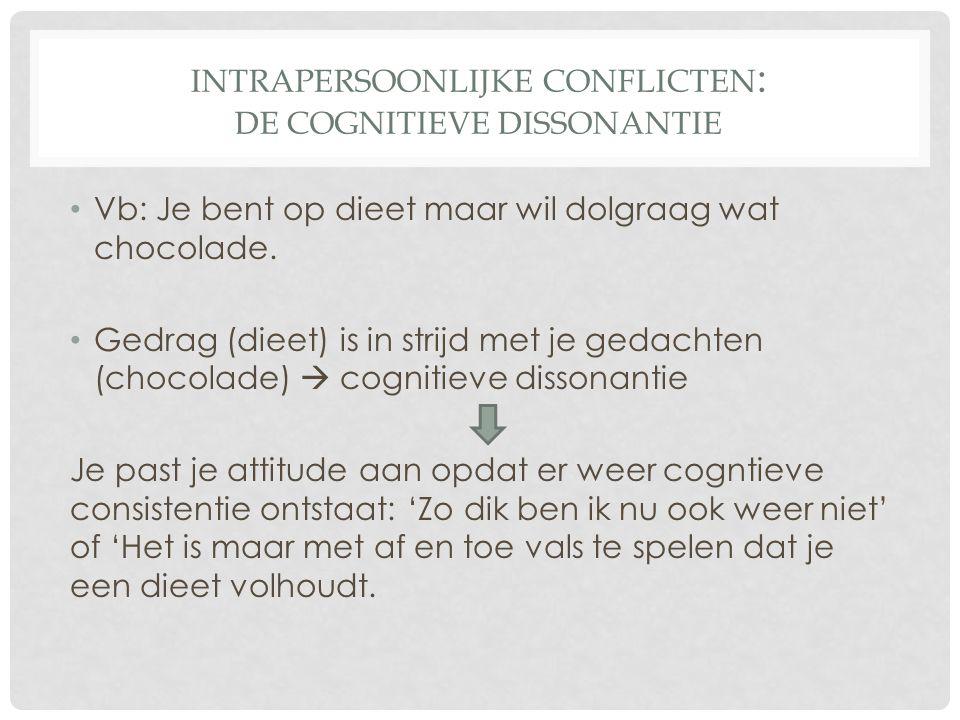 INTRAPERSOONLIJKE CONFLICTEN : DE COGNITIEVE DISSONANTIE • Vb: Je bent op dieet maar wil dolgraag wat chocolade. • Gedrag (dieet) is in strijd met je