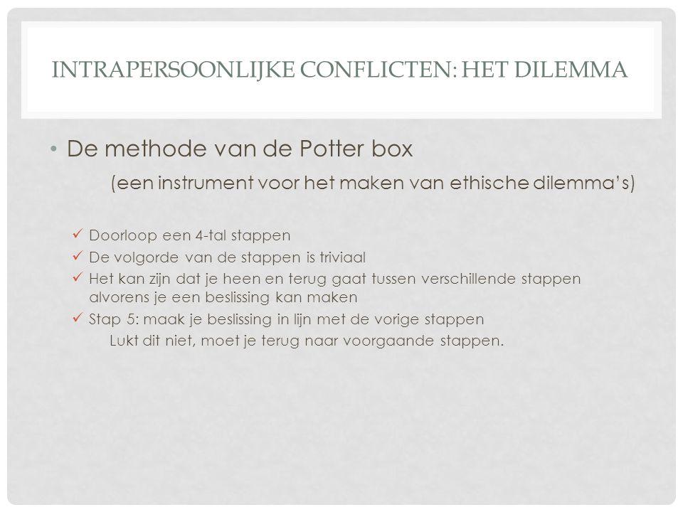 INTRAPERSOONLIJKE CONFLICTEN: HET DILEMMA • De methode van de Potter box (een instrument voor het maken van ethische dilemma's)  Doorloop een 4-tal s