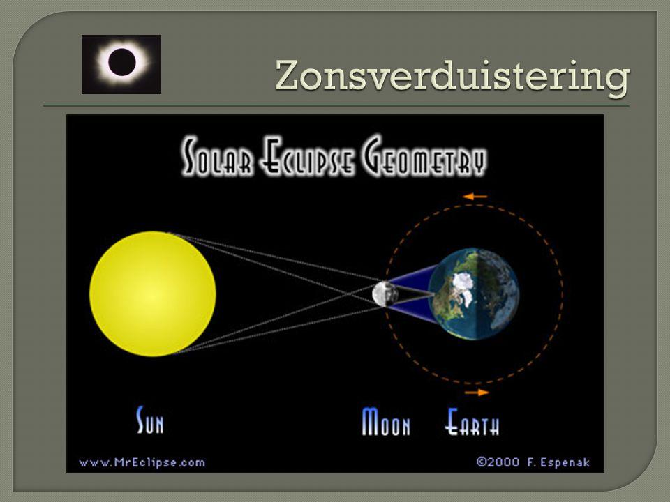  http://static.nos.nl/jeugdjournaal/artikel en/2011/1/4/zonsverduisteringinnederla nd.html http://static.nos.nl/jeugdjournaal/artikel en/2011/1/4/zonsverduisteringinnederla nd.html  http://static.nos.nl/jeugdjournaal/artikel en/2009/1/26/zonsverduisteringinazi.ht ml http://static.nos.nl/jeugdjournaal/artikel en/2009/1/26/zonsverduisteringinazi.ht ml