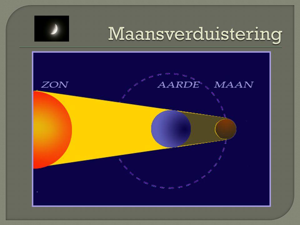  http://www.hetklokhuis.nl/onderwerp/m aansverduisteringen http://www.hetklokhuis.nl/onderwerp/m aansverduisteringen 0.17 – 2.55