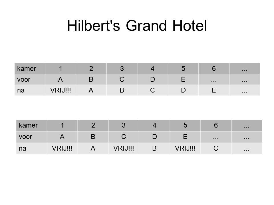 Hilbert's Grand Hotel kamer123456... voorABCDE... naVRIJ!!!A B C... kamer123456... voorABCDE... naVRIJ!!!ABCDE...