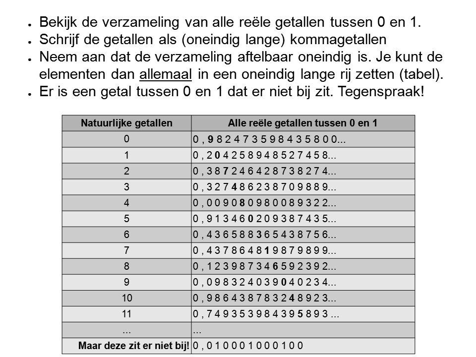 Natuurlijke getallenAlle reële getallen tussen 0 en 1 0 0, 9 8 2 4 7 3 5 9 8 4 3 5 8 0 0... 10, 2 0 4 2 5 8 9 4 8 5 2 7 4 5 8... 20, 3 8 7 2 4 6 4 2 8