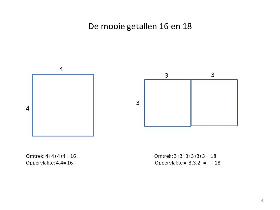 De mooie getallen 16 en 18 4 4 3 3 3 Omtrek: 4+4+4+4 = 16 Omtrek: 3+3+3+3+3+3 = 18 Oppervlakte: 4.4= 16 Oppervlakte = 3.3.2 = 18 4