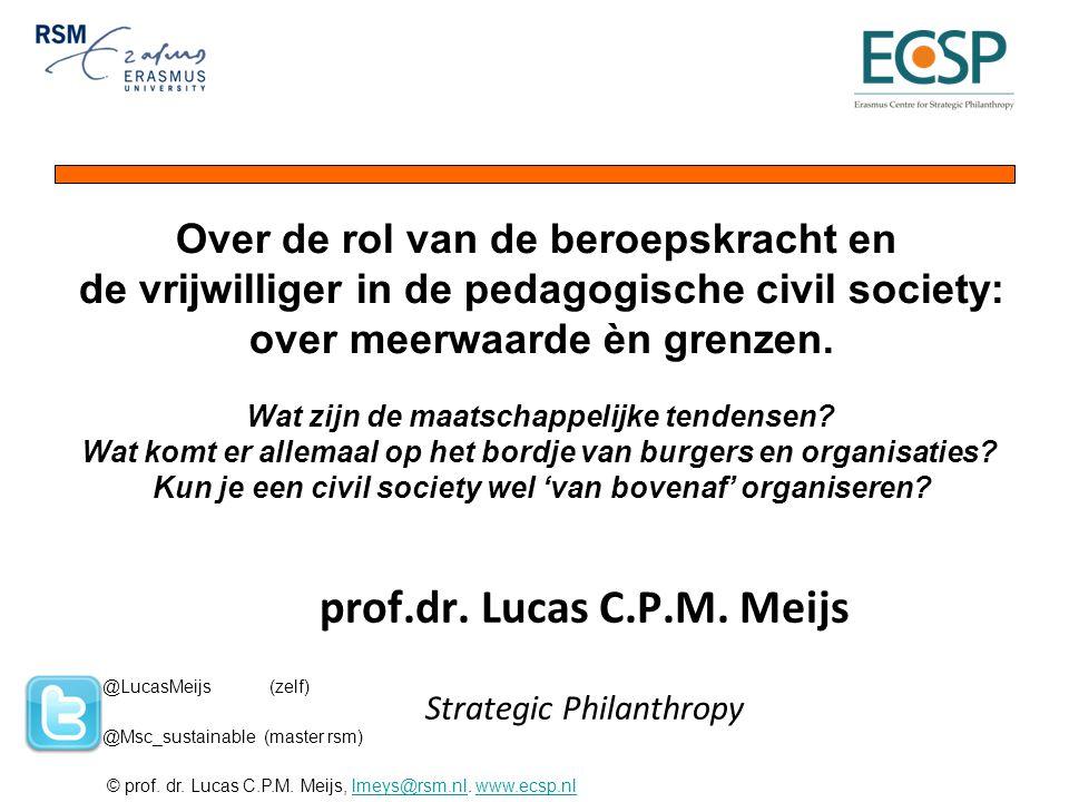 © prof. dr. Lucas C.P.M. Meijs, lmeys@rsm.nl. www.ecsp.nllmeys@rsm.nlwww.ecsp.nl prof.dr. Lucas C.P.M. Meijs Strategic Philanthropy Over de rol van de