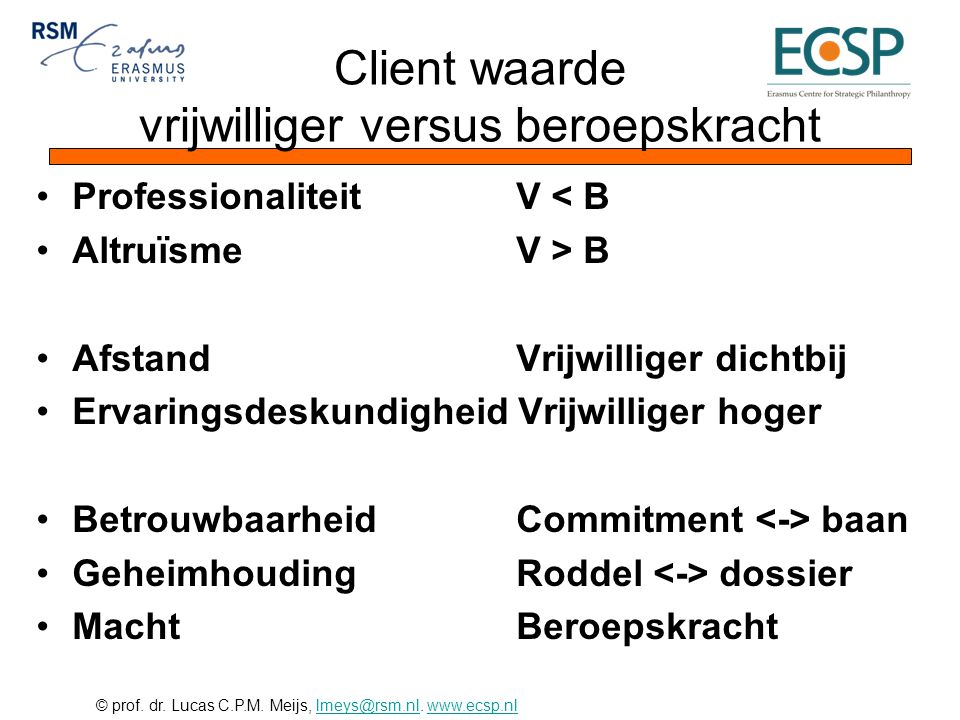 © prof. dr. Lucas C.P.M. Meijs, lmeys@rsm.nl. www.ecsp.nllmeys@rsm.nlwww.ecsp.nl Client waarde vrijwilliger versus beroepskracht •ProfessionaliteitV <