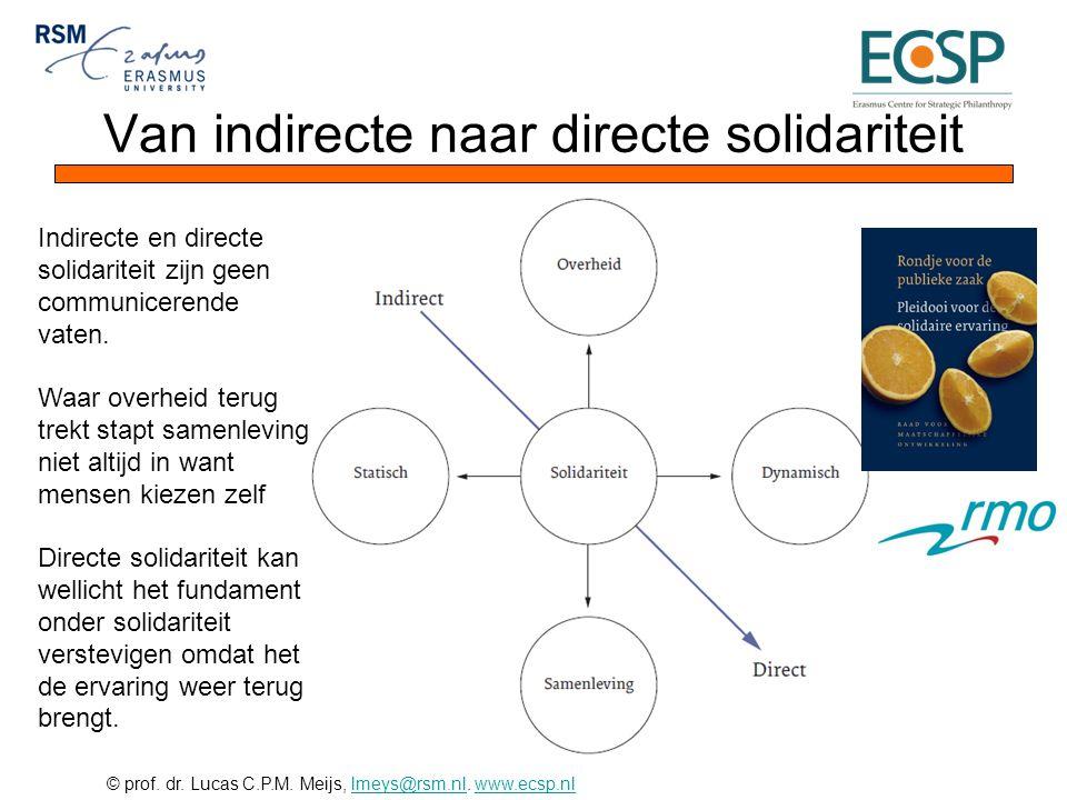 © prof. dr. Lucas C.P.M. Meijs, lmeys@rsm.nl. www.ecsp.nllmeys@rsm.nlwww.ecsp.nl Van indirecte naar directe solidariteit Indirecte en directe solidari