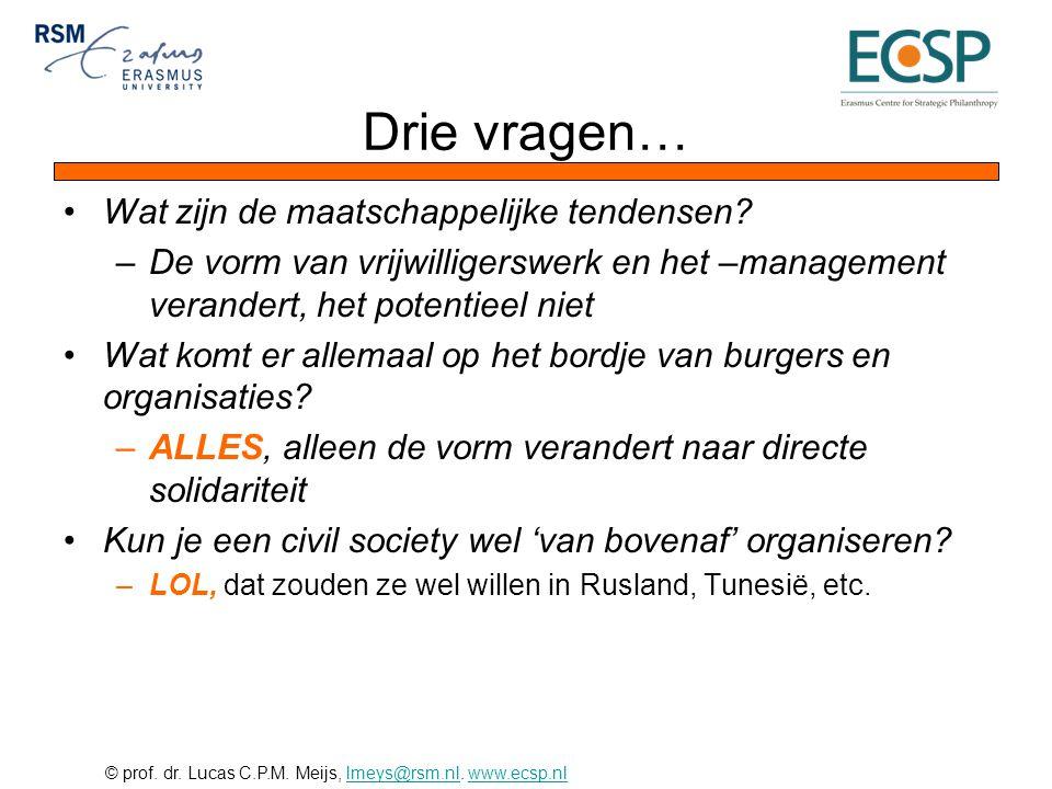 © prof. dr. Lucas C.P.M. Meijs, lmeys@rsm.nl. www.ecsp.nllmeys@rsm.nlwww.ecsp.nl Drie vragen… •Wat zijn de maatschappelijke tendensen? –De vorm van vr