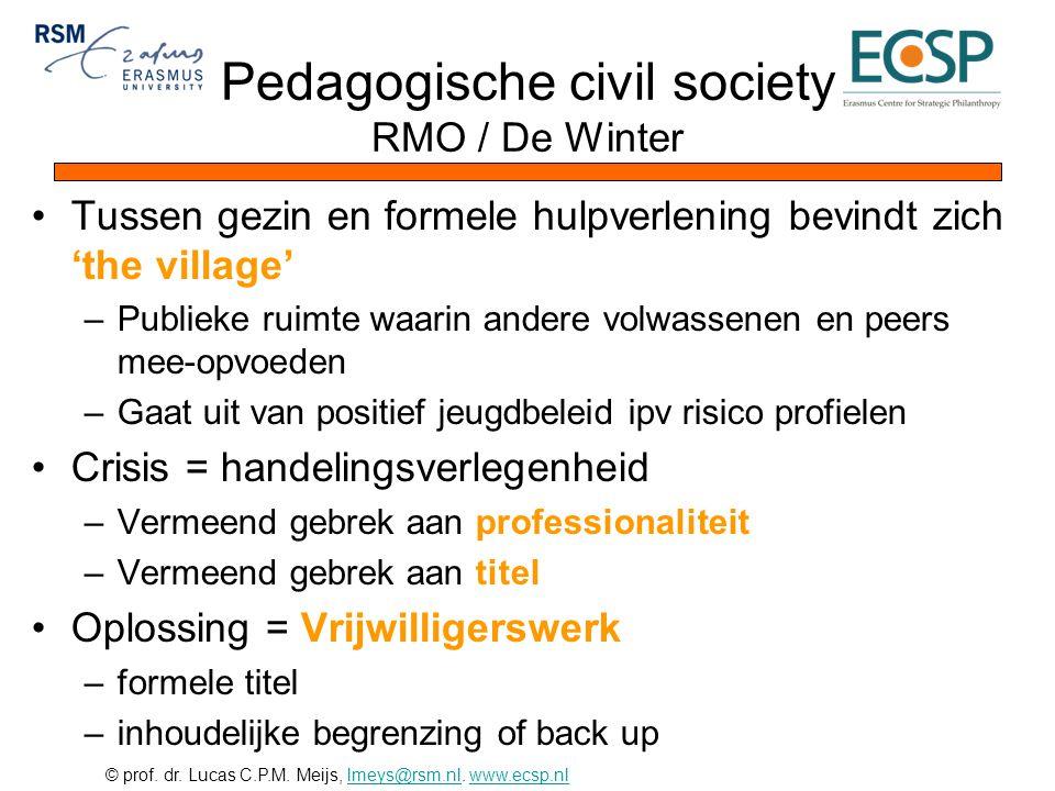 © prof. dr. Lucas C.P.M. Meijs, lmeys@rsm.nl. www.ecsp.nllmeys@rsm.nlwww.ecsp.nl Pedagogische civil society RMO / De Winter •Tussen gezin en formele h