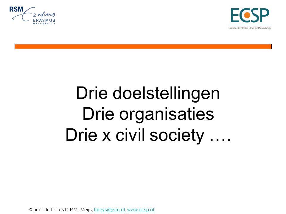 © prof. dr. Lucas C.P.M. Meijs, lmeys@rsm.nl. www.ecsp.nllmeys@rsm.nlwww.ecsp.nl Drie doelstellingen Drie organisaties Drie x civil society ….