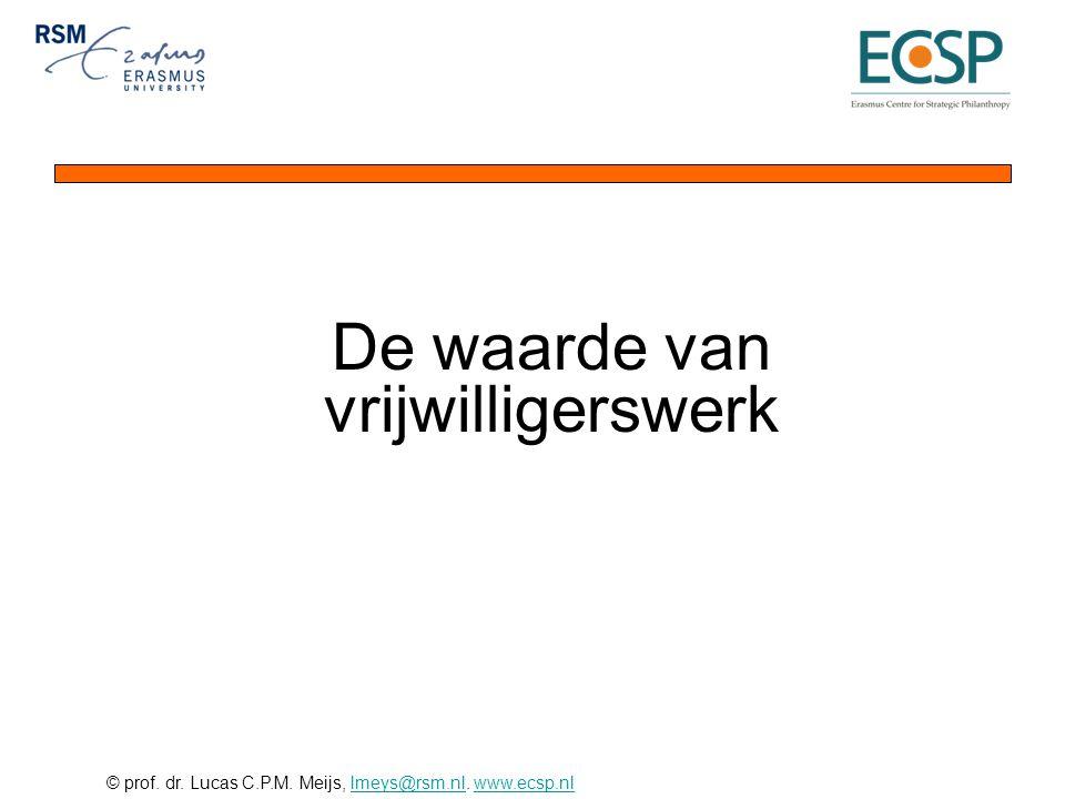 © prof. dr. Lucas C.P.M. Meijs, lmeys@rsm.nl. www.ecsp.nllmeys@rsm.nlwww.ecsp.nl De waarde van vrijwilligerswerk
