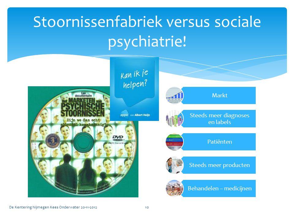 Stoornissenfabriek versus sociale psychiatrie! Markt Steeds meer diagnoses en labels Patiënten Steeds meer producten Behandelen – medicijnen De Kenter