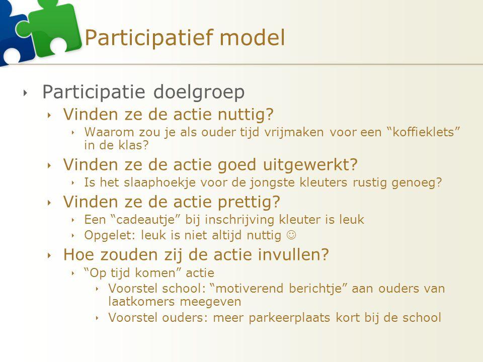 """Participatief model  Participatie doelgroep  Vinden ze de actie nuttig?  Waarom zou je als ouder tijd vrijmaken voor een """"koffieklets"""" in de klas?"""