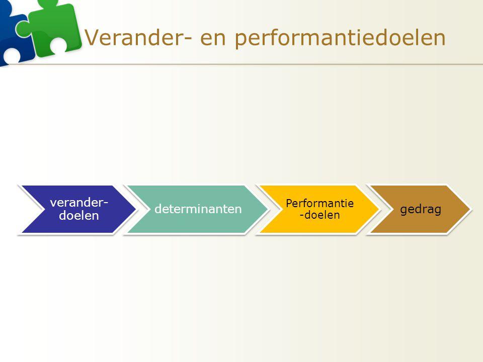 Verander- en performantiedoelen verander- doelen determinanten Performantie -doelen gedrag