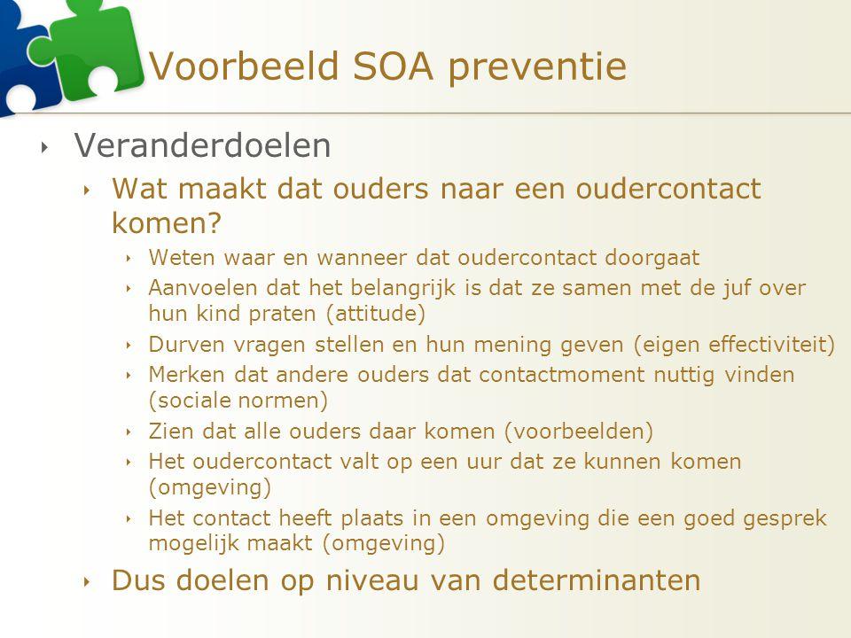 Voorbeeld SOA preventie  Veranderdoelen  Wat maakt dat ouders naar een oudercontact komen?  Weten waar en wanneer dat oudercontact doorgaat  Aanvo