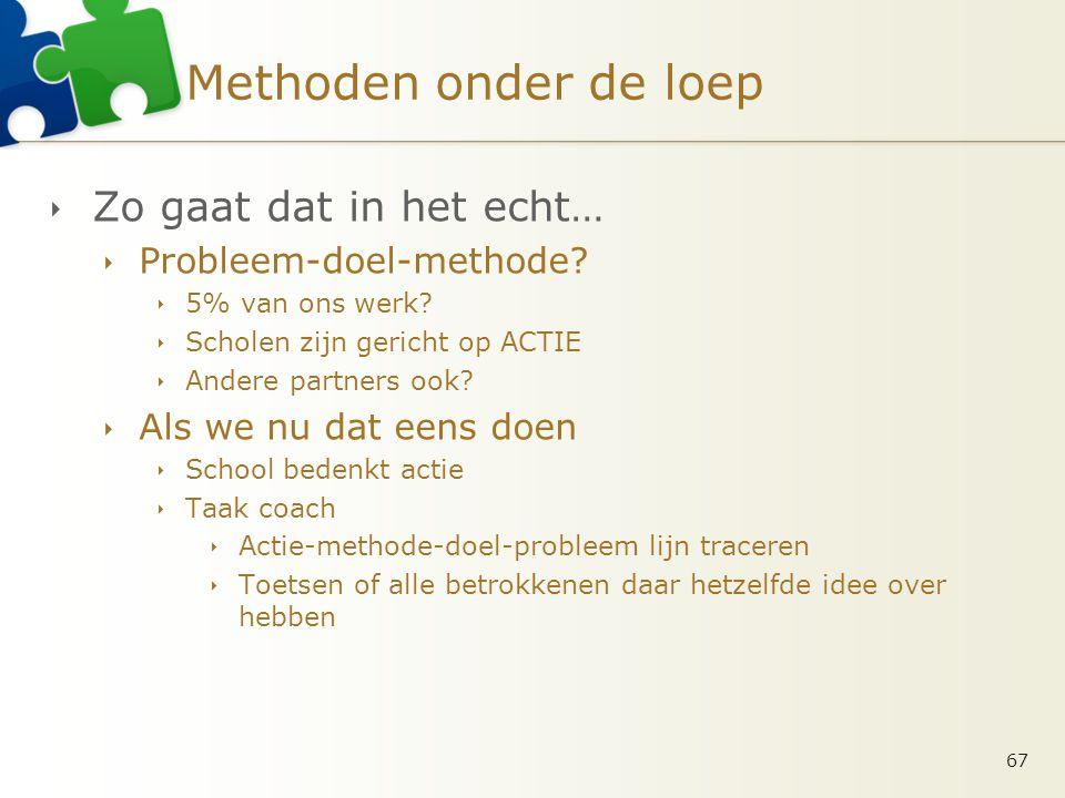 Methoden onder de loep  Zo gaat dat in het echt…  Probleem-doel-methode.