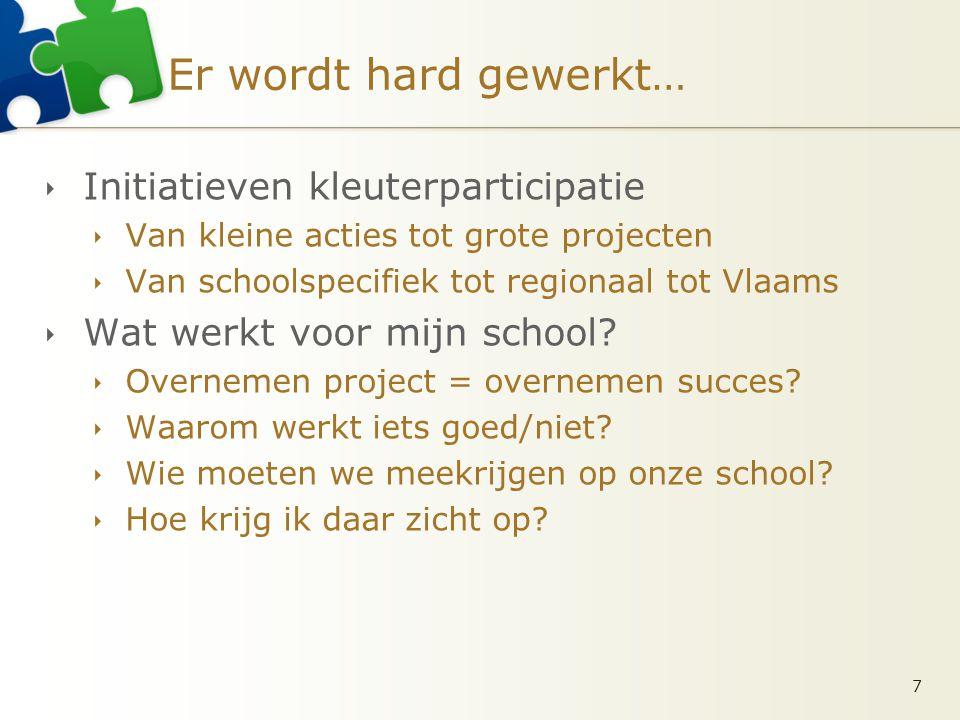 Er wordt hard gewerkt…  Initiatieven kleuterparticipatie  Van kleine acties tot grote projecten  Van schoolspecifiek tot regionaal tot Vlaams  Wat werkt voor mijn school.