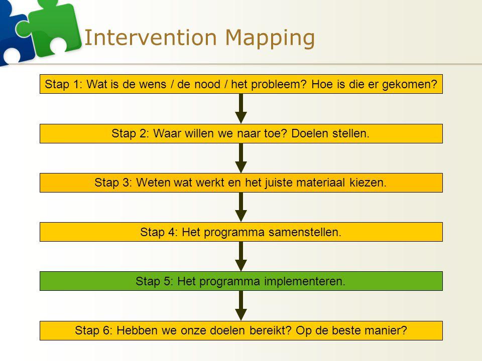 Intervention Mapping Stap 1: Wat is de wens / de nood / het probleem? Hoe is die er gekomen? Stap 2: Waar willen we naar toe? Doelen stellen. Stap 3: