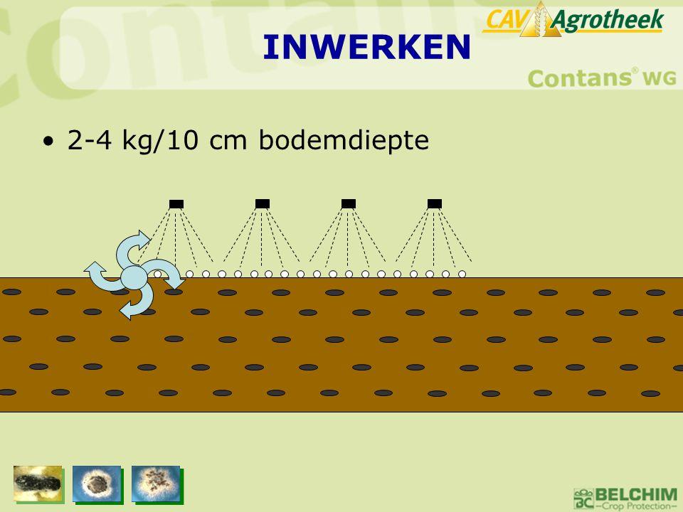 INWERKEN •2-4 kg/10 cm bodemdiepte