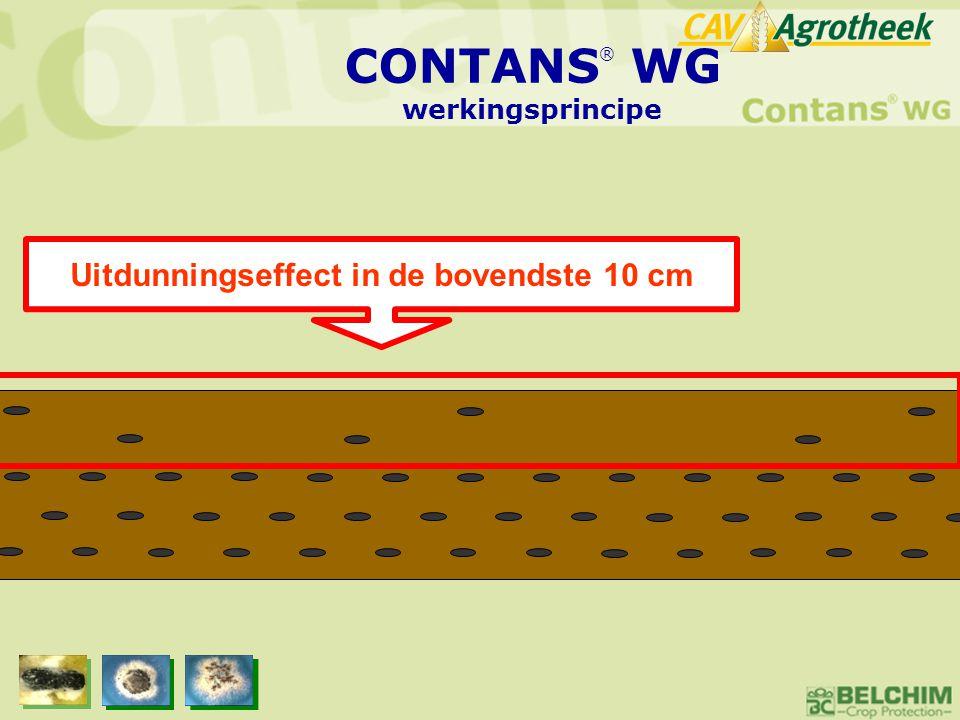 CONTANS ® WG werkingsprincipe Uitdunningseffect in de bovendste 10 cm