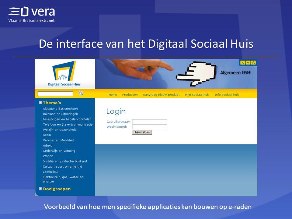 De interface van het Digitaal Sociaal Huis Voorbeeld van hoe men specifieke applicaties kan bouwen op e-raden