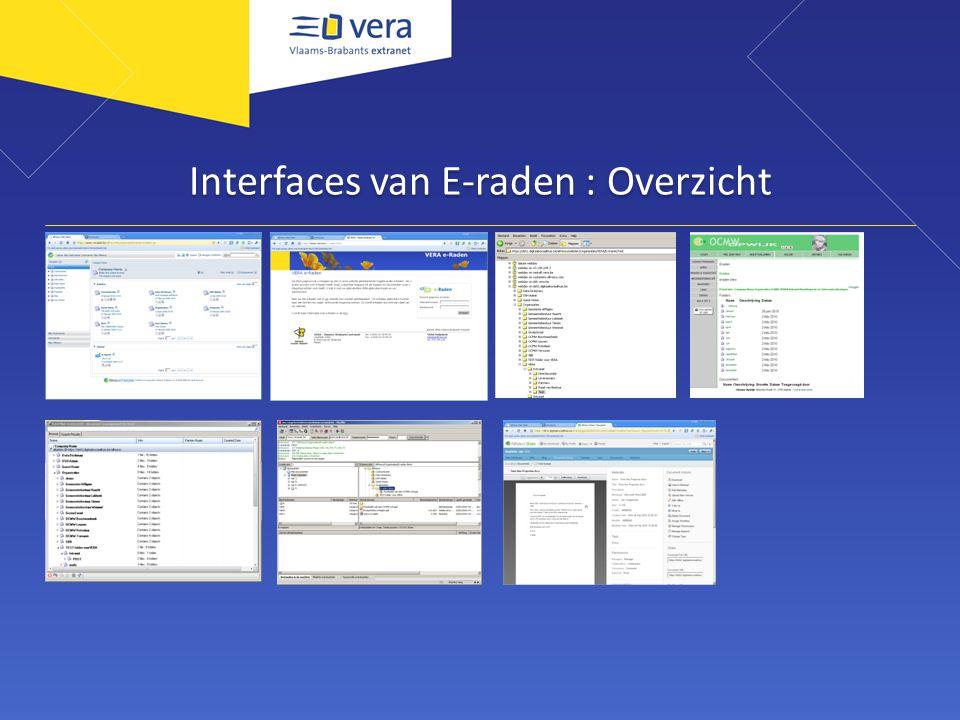 Interfaces van E-raden : Overzicht