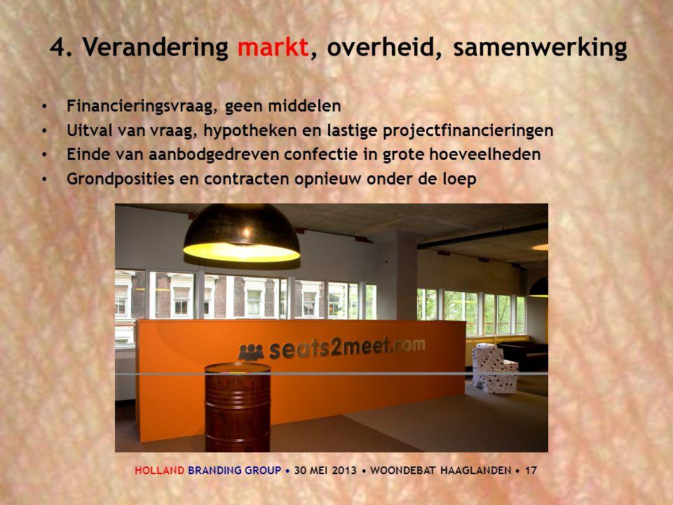 HOLLAND BRANDING GROUP • 30 MEI 2013 • WOONDEBAT HAAGLANDEN • 17 4. Verandering markt, overheid, samenwerking • Financieringsvraag, geen middelen • Ui