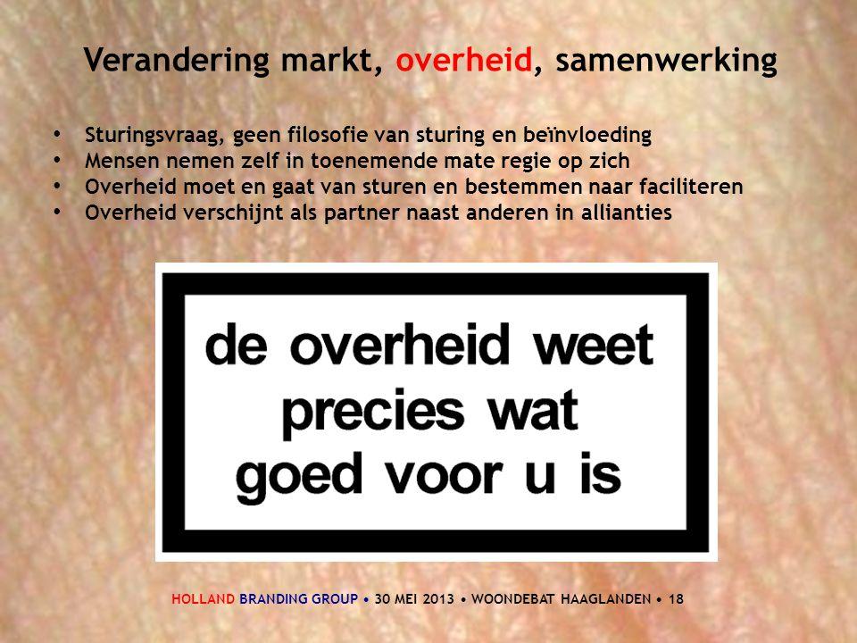 HOLLAND BRANDING GROUP • 30 MEI 2013 • WOONDEBAT HAAGLANDEN • 18 Verandering markt, overheid, samenwerking • Sturingsvraag, geen filosofie van sturing