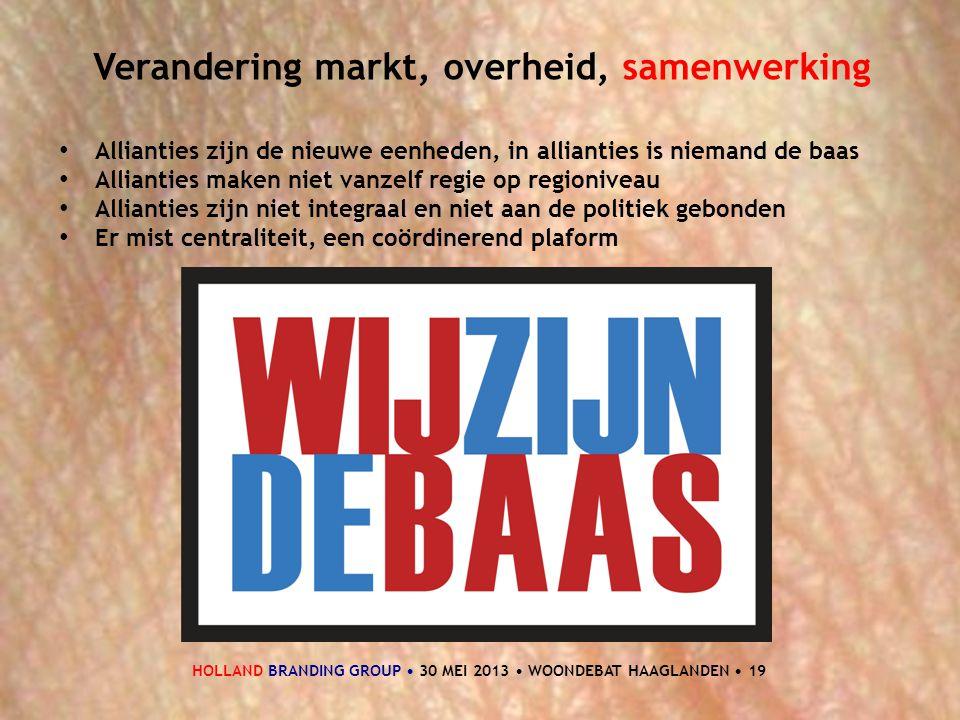 HOLLAND BRANDING GROUP • 30 MEI 2013 • WOONDEBAT HAAGLANDEN • 19 Verandering markt, overheid, samenwerking • Allianties zijn de nieuwe eenheden, in al