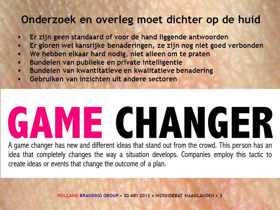 HOLLAND BRANDING GROUP • 30 MEI 2013 • WOONDEBAT HAAGLANDEN • 3 Onderzoek en overleg moet dichter op de huid • Er zijn geen standaard of voor de hand