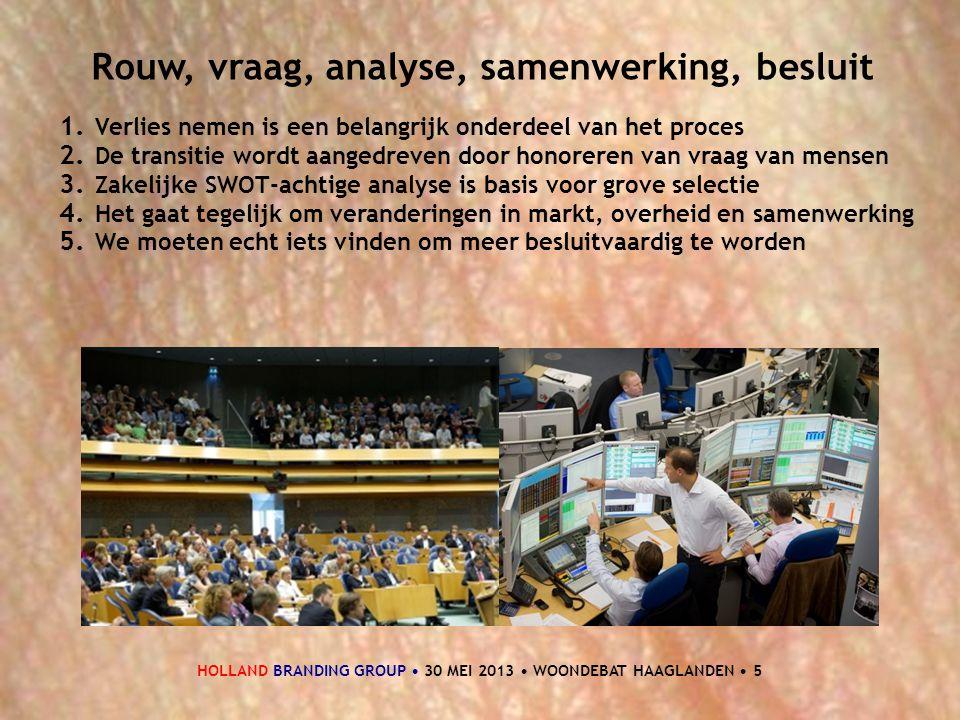 HOLLAND BRANDING GROUP • 30 MEI 2013 • WOONDEBAT HAAGLANDEN • 5 Rouw, vraag, analyse, samenwerking, besluit 1. Verlies nemen is een belangrijk onderde