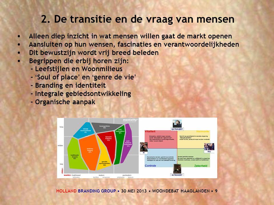 HOLLAND BRANDING GROUP • 30 MEI 2013 • WOONDEBAT HAAGLANDEN • 9 2. De transitie en de vraag van mensen • Alleen diep inzicht in wat mensen willen gaat